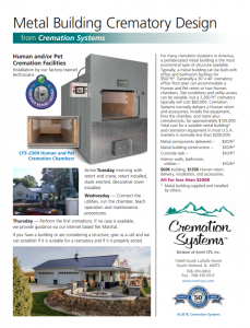Cremation Ovens, Furnaces For humans or pets