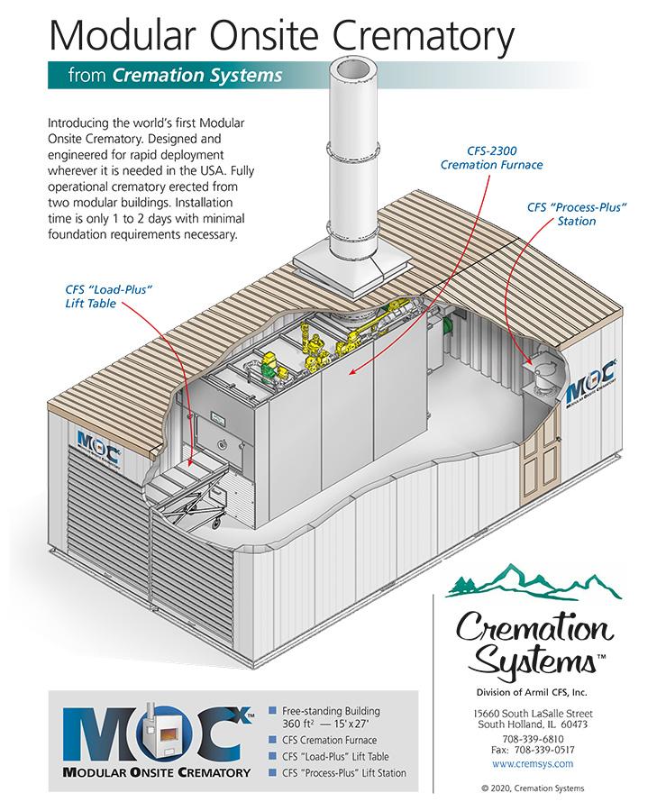 MOCx - Modular Onsite Crematory